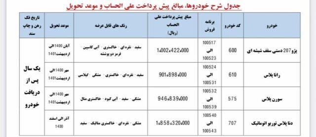 پیش فروش 1400 ایران خودرو