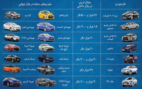 مقایسه خودروهای خارجی و داخلی