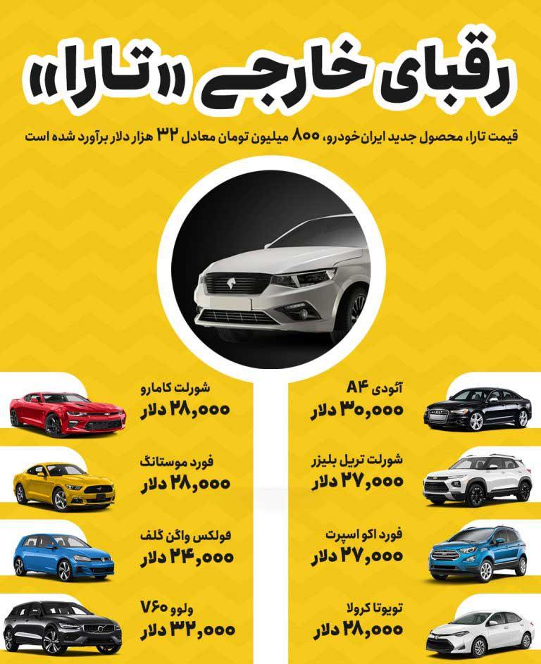 تارا محصول جدید ایران خودرو