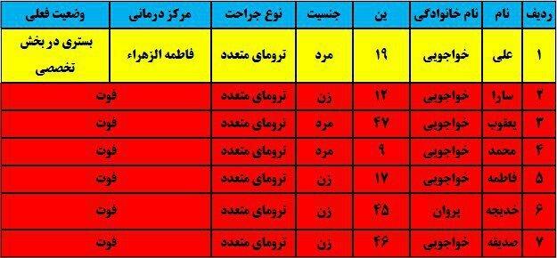 تصادف وحشتناک در ایران تصادف کامیون اخبار سیرجان اخبار تصادف اخبار بندر عباس