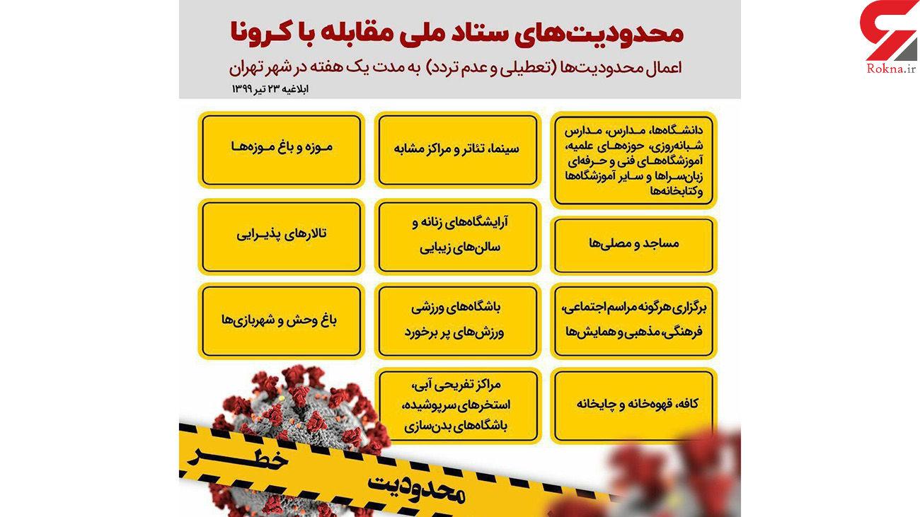 محدودیتهای کرونایی یک هفتهای در تهران چه مواردی هستند؟