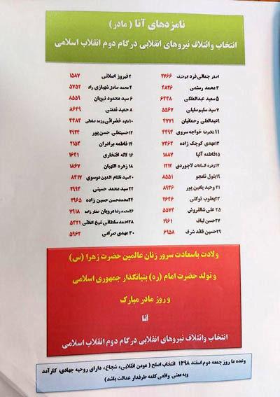 وعده یک کاندیدای مجلس برای اعدام روحانی!