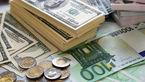 قیمت دلار و قیمت یورو امروز دوشنبه 17 آذر 99 + جدول