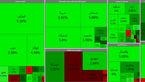 افزایش تقاضا در معاملات امروز سه شنبه بورس را سبزپوش کرد + جدول نمادها