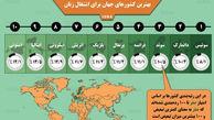 بهترین کشورهای جهان برای اشتغال زنان کجاست؟ + اینفوگرافی