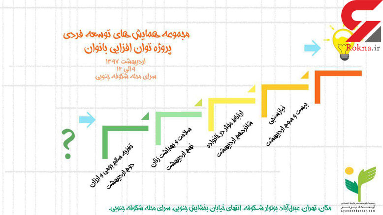 دعوت از بانوان ساکن تهران برای شرکت در همایش موسسه آینده برتر
