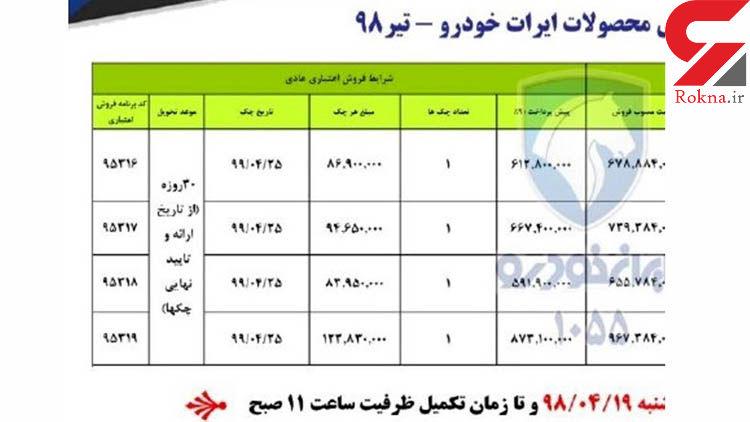 آغاز فروش اقساطی ۴ محصول ایران خودرو / خریداران چک برگشتی نداشته باشند