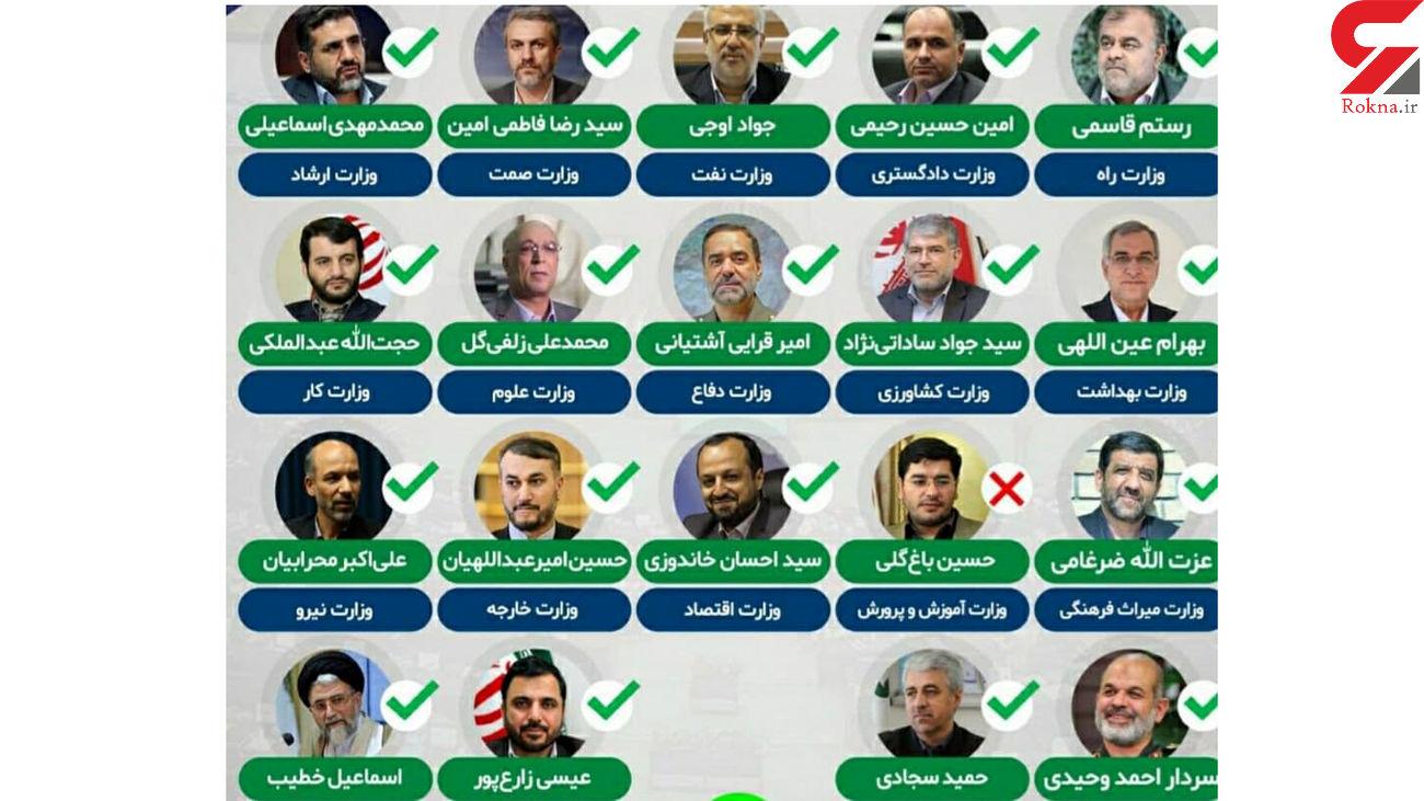 کدام وزیر بیشترین رأی را از مجلس گرفت؟ / رأی ناپلئونی به وزیر ورزش
