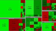 هفته سبز بورس در سال 1400 / امروز چهارشنبه 9  تیر + جدول نمادها