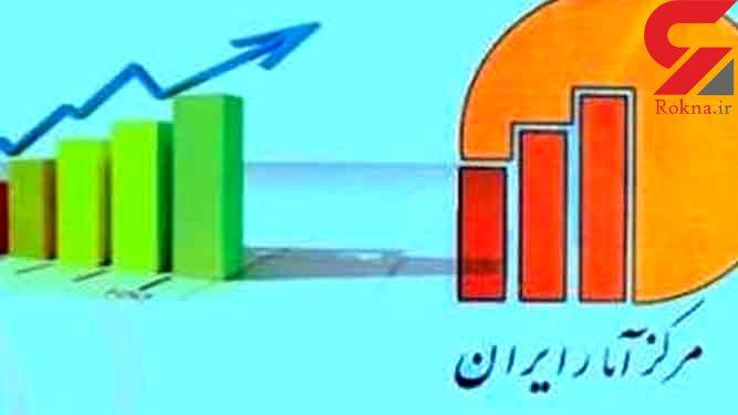 کرمانشاه همچنان در رتبه اول بیکاری کشور/ کاهش نرخ بیکاری نسبت به پاییز 96