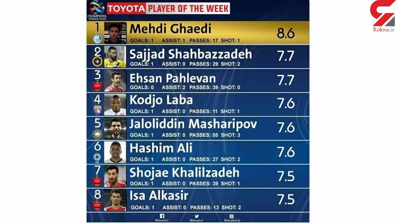 جدول بهترینهای آسیا / فوتبالیست های ایرانی کولاک کردند + عکس