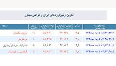 زلزله بم و گلستان را صبح امروز لرزاند + جدول زلزله ها امروز در کشور