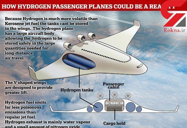هواپیمایی که با سوخت هیدروژن کار میکند+عکس