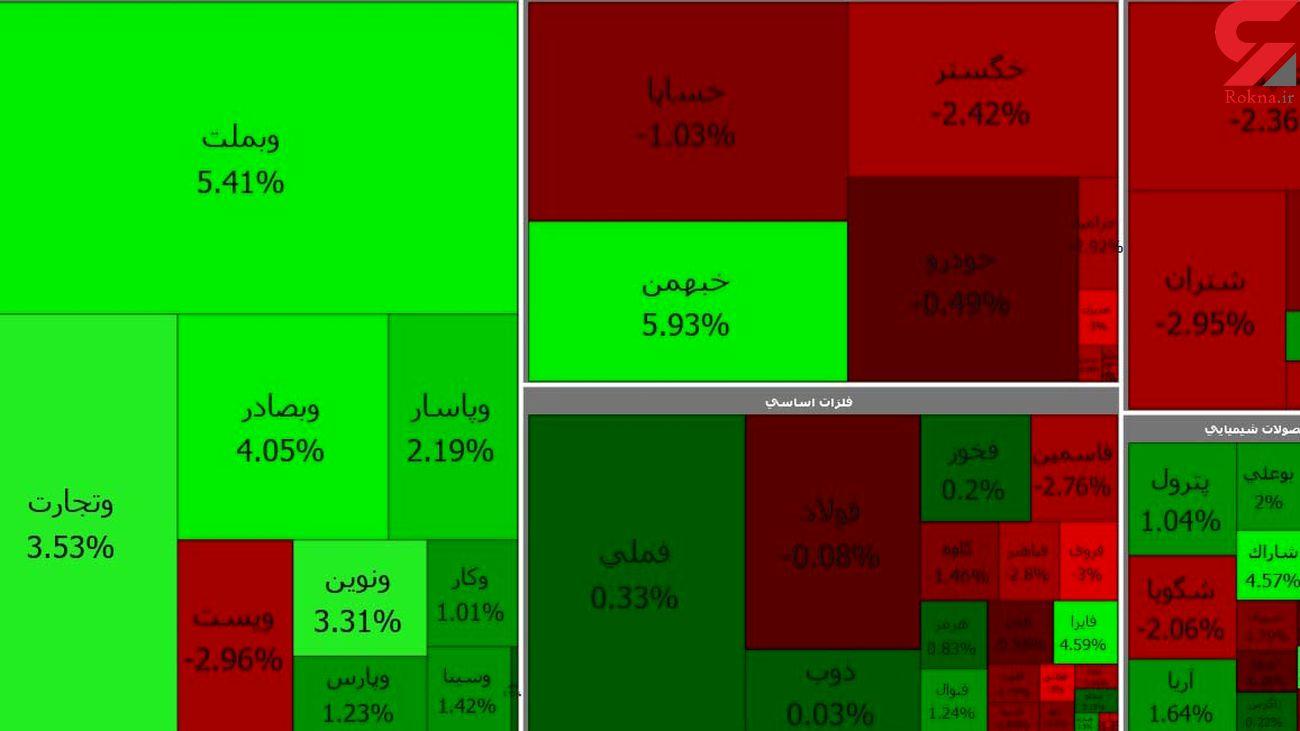 بانکی ها و خودرویی ها سبزپوش شدند / بورس امروز چهارشنبه 8 اردیبهشت + جدول نمادها