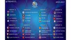 غرب آسیا در تصرف تیمهای ایرانی