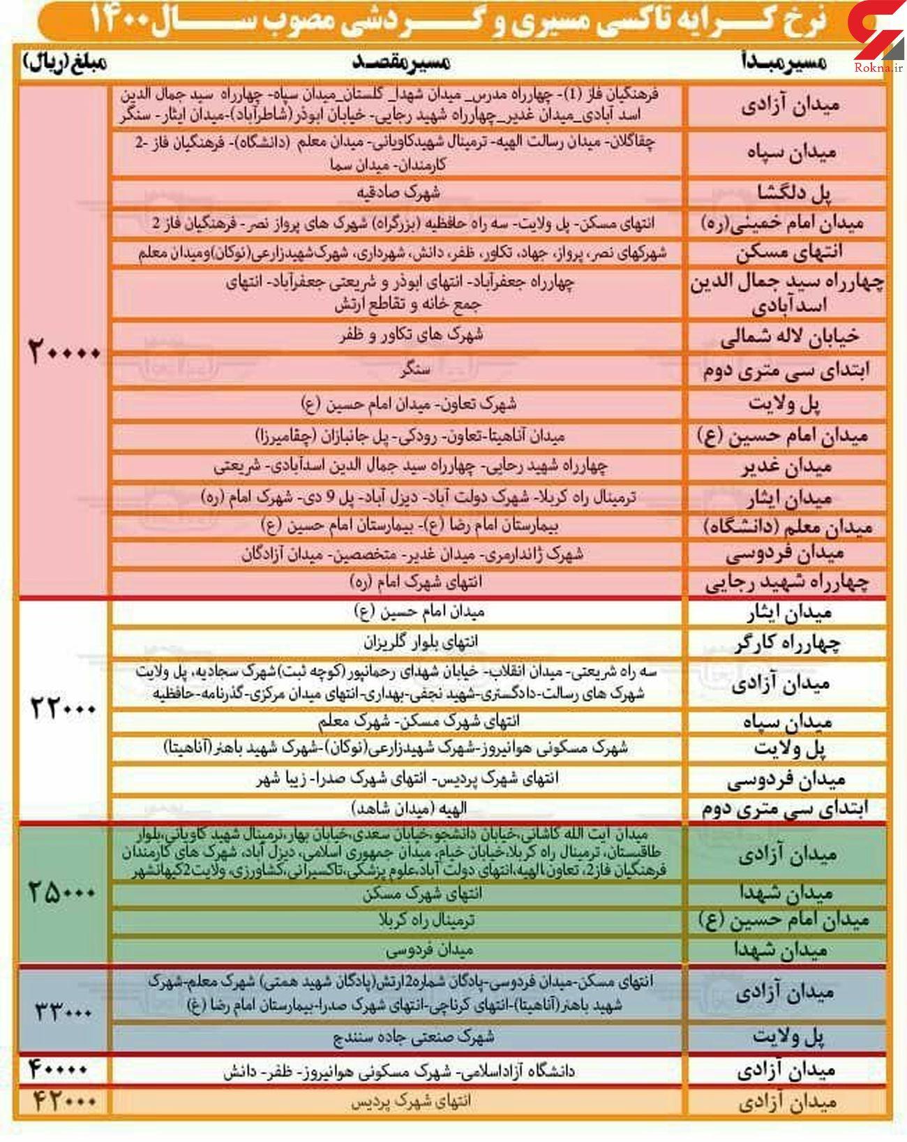 نرخ جدید کرایه تاکسی در کرمانشاه اعلام شد/ جدول قیمت