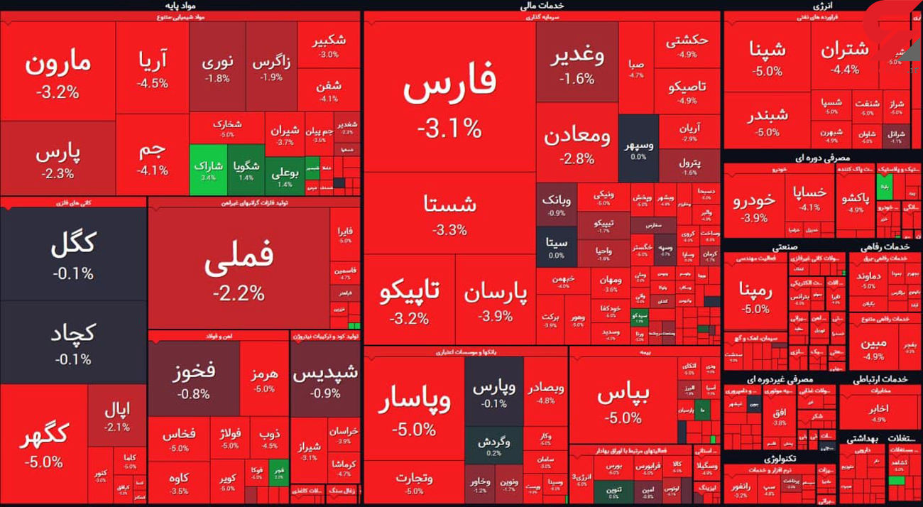 بورس همچنان بر مدار قرمز می چرخد / امروز یکشنبه 2 خرداد + جدول نمادها