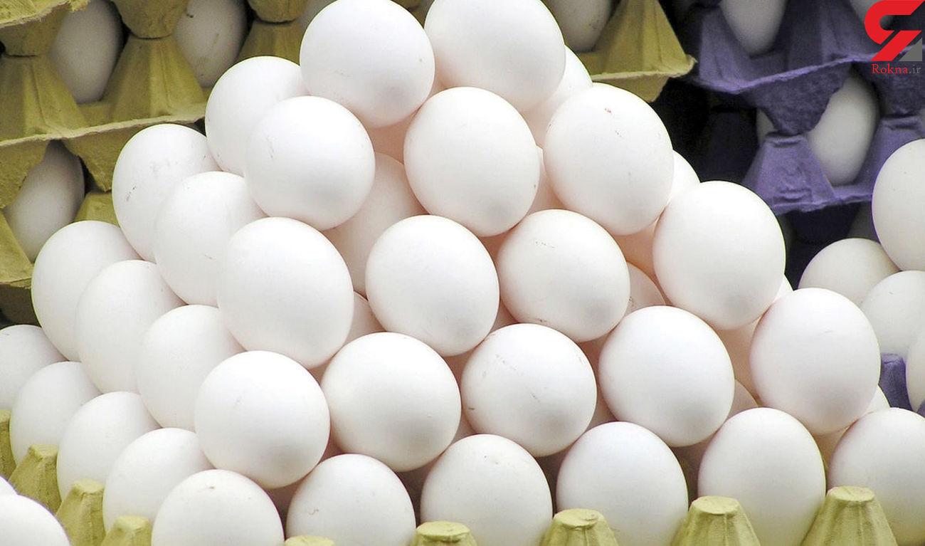 قیمت تخم مرغ امروز یکشنبه 2 آذر ماه 99 + جدول
