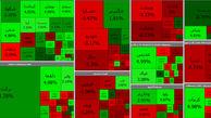 بورس امروز با رشد شکننده هفته را آغاز کرد / شنبه 12 تیر + جدول نمادها